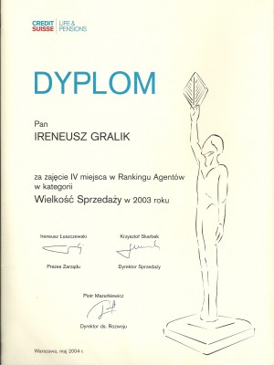 IV miejsce w Polsce za 2003 rok