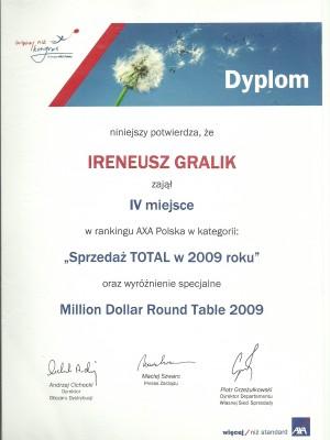 IV miejsce w Polsce za 2009 rok za całość produkcji
